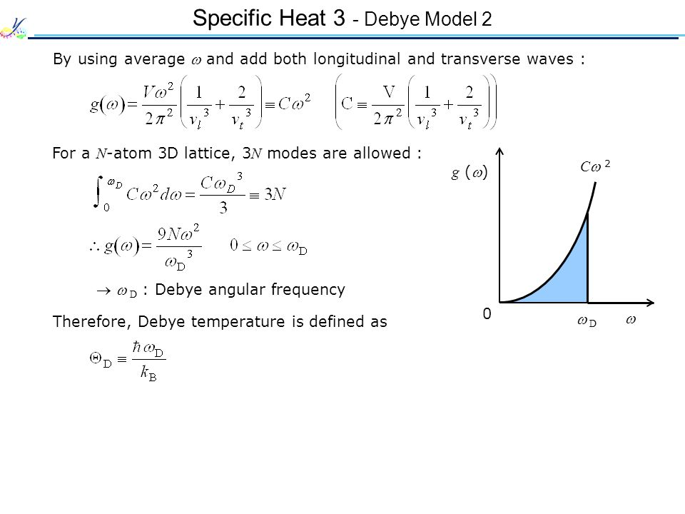 Specific Heat 3 - Debye Model 2 By using average and add both longitudinal and transverse waves : For a N -atom 3D lattice, 3 N modes are allowed : Therefore, Debye temperature is defined as g () D C 2 0 D : Debye angular frequency