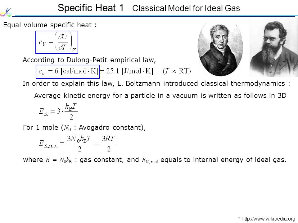 Specific Heat 1 - Classical Model for Ideal Gas Equal volume specific heat : According to Dulong-Petit empirical law, In order to explain this law, L.