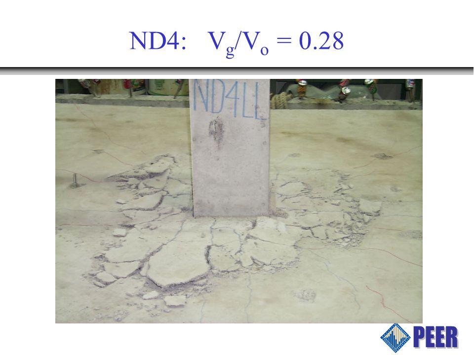 ND4: V g /V o = 0.28