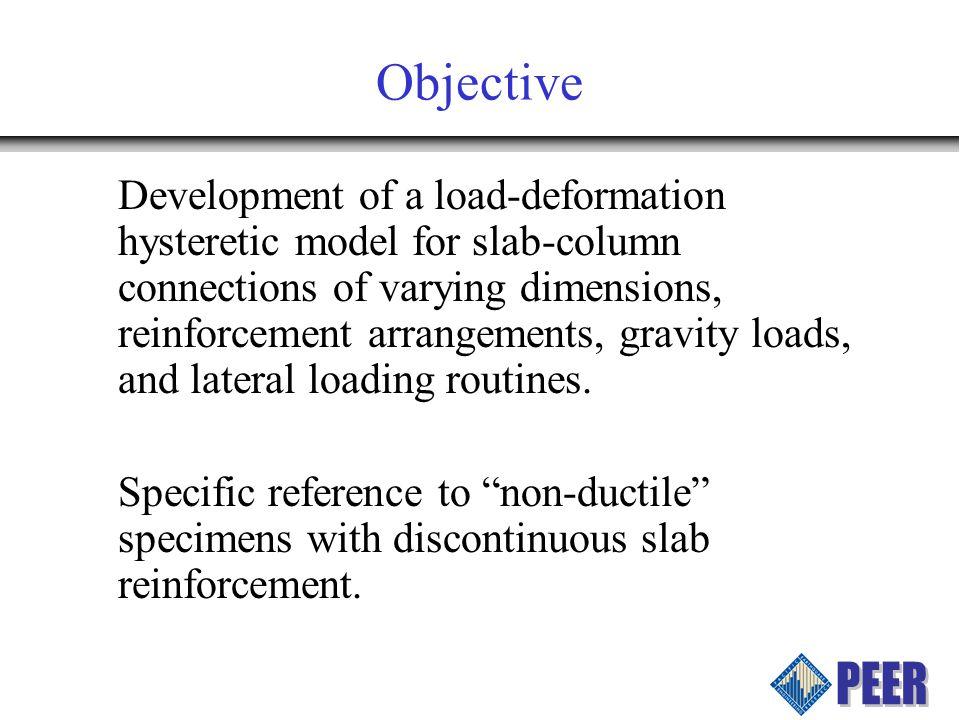 Stiffness Degradation