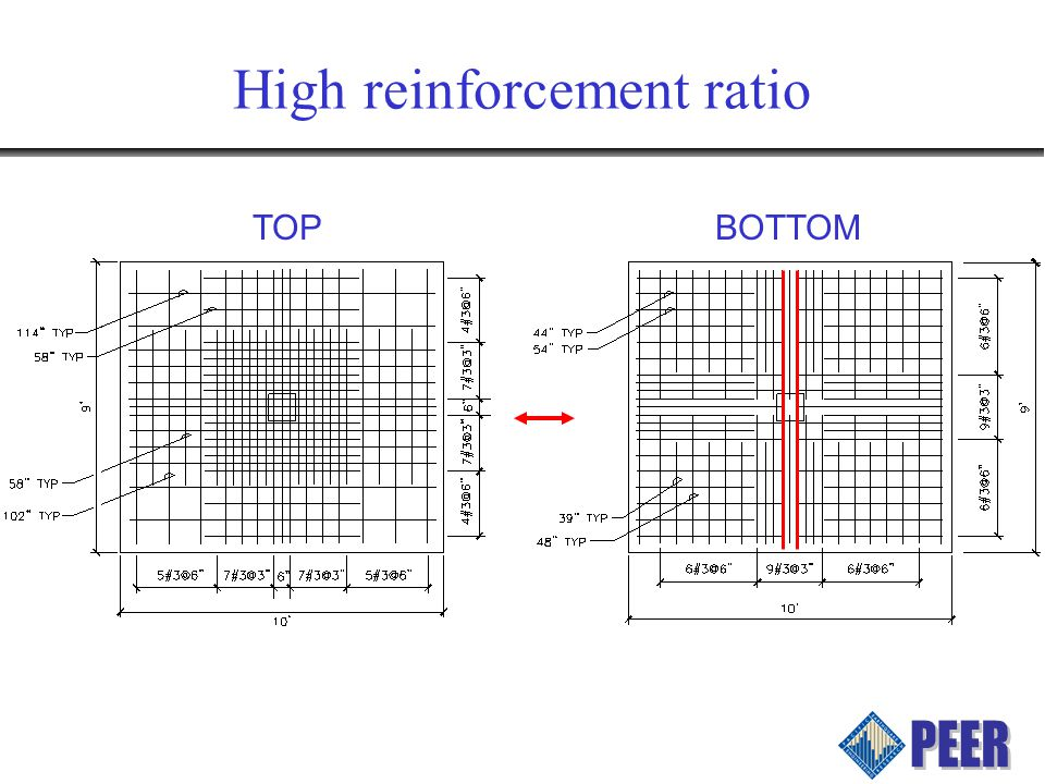 High reinforcement ratio TOPBOTTOM