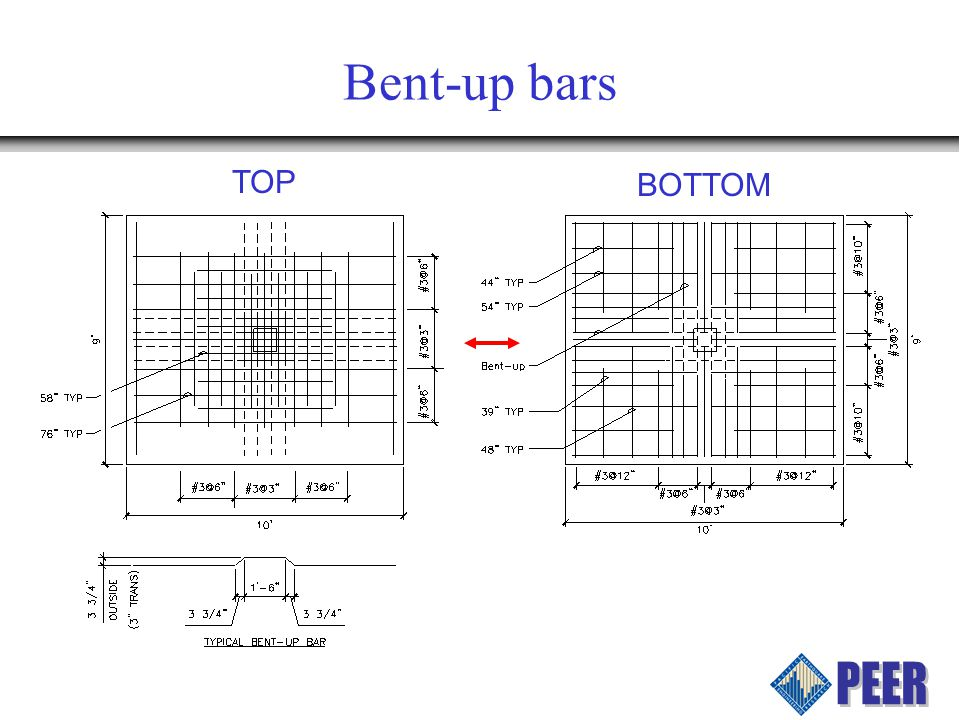 Bent-up bars TOP BOTTOM