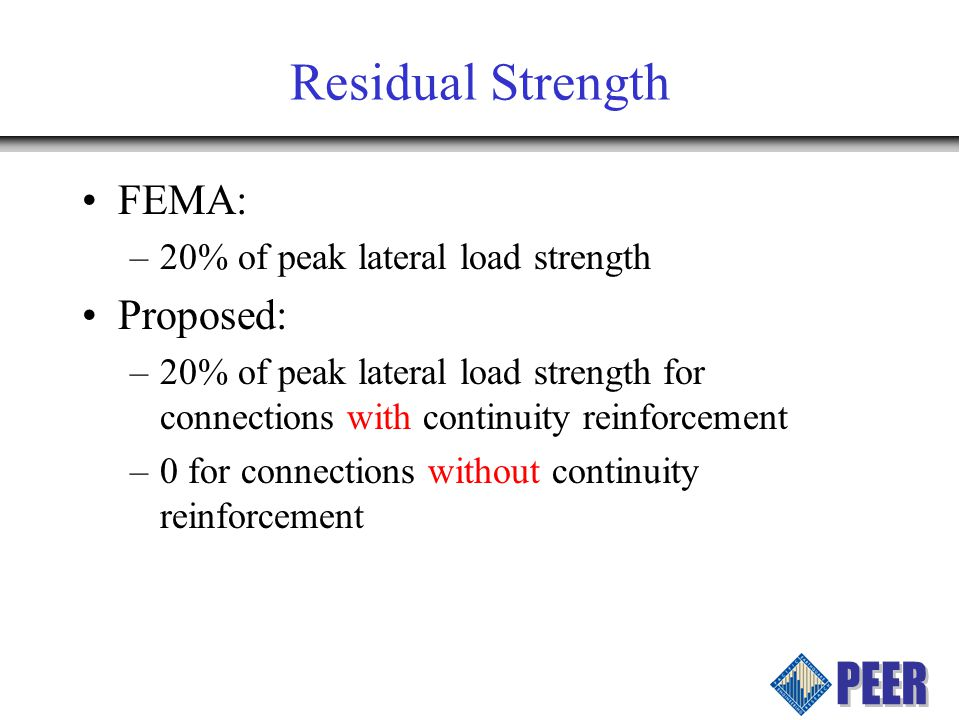 Residual Strength FEMA: –20% of peak lateral load strength Proposed: –20% of peak lateral load strength for connections with continuity reinforcement –0 for connections without continuity reinforcement