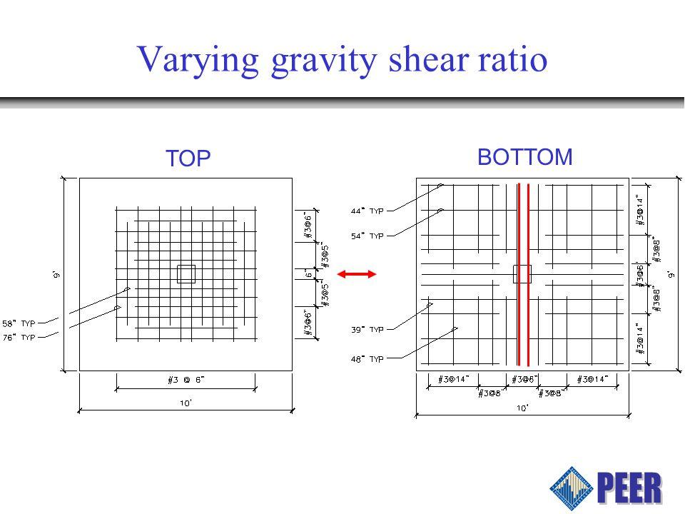 ND1: Non-ductile V g /V o = 0.2 SLAB PUNCH