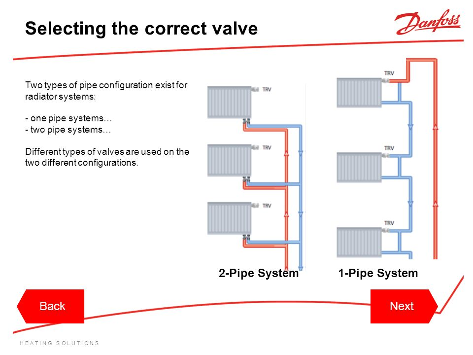 H E A T I N G S O L U T I O N S Two types of pipe configuration exist for radiator systems: - one pipe systems… - two pipe systems… Different types of