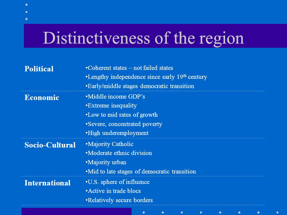 Distinctiveness of the region Political Coherent states – not failed states Lengthy independence since early 19 th century Early/middle stages democratic transition Economic Middle income GDPs Extreme inequality Low to mid rates of growth Severe, concentrated poverty High underemployment Socio-Cultural Majority Catholic Moderate ethnic division Majority urban Mid to late stages of democratic transition International U.S.