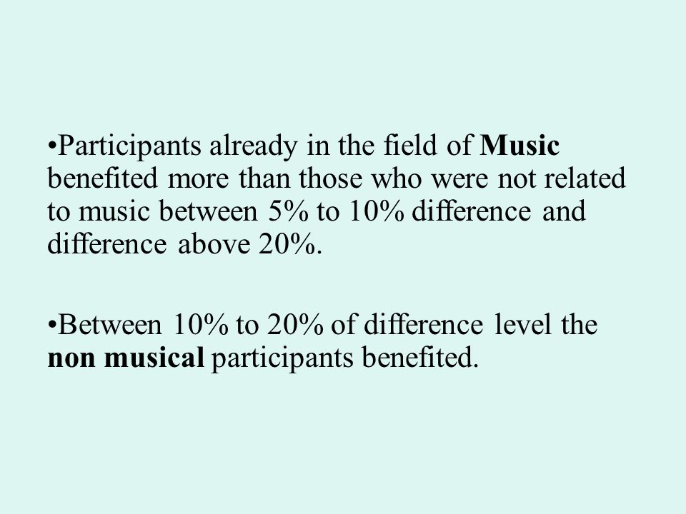 Participants already in the field of Music benefited more than those who were not related to music between 5% to 10% difference and difference above 20%.