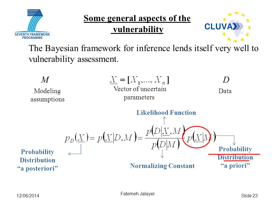 12/06/2014 Fatemeh Jalayer Slide 23 Some general aspects of the vulnerability The Bayesian framework for inference lends itself very well to vulnerability assessment.