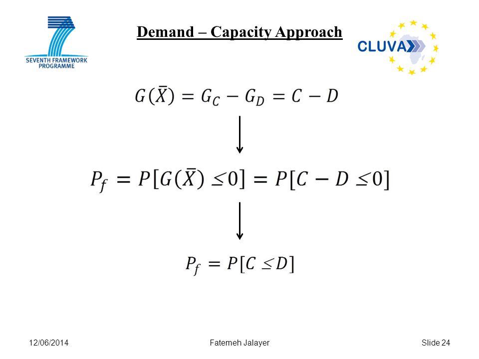 12/06/2014Fatemeh JalayerSlide 24 Demand – Capacity Approach