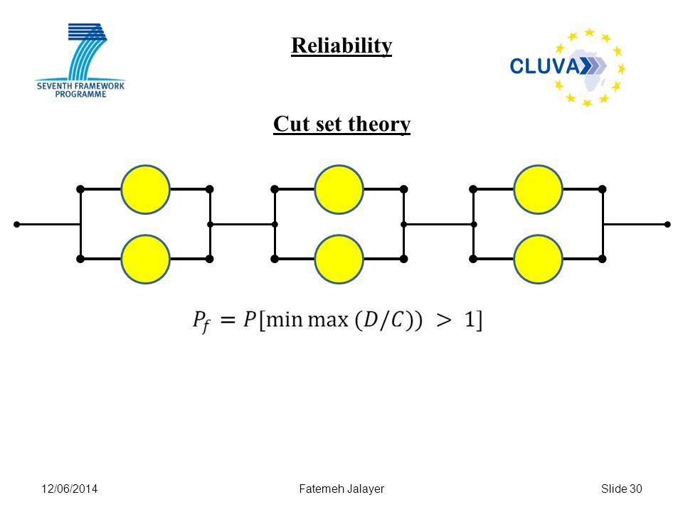 12/06/2014Fatemeh JalayerSlide 30 Reliability Cut set theory