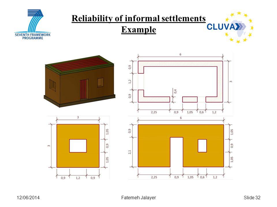 12/06/2014Fatemeh JalayerSlide 32 Reliability of informal settlements Example