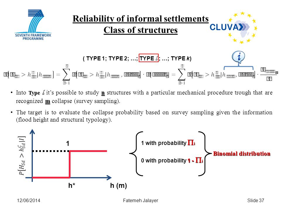 12/06/2014Fatemeh JalayerSlide 37 Reliability of informal settlements Class of structures ( TYPE 1; TYPE 2; …; TYPE i ; …; TYPE k) Type i n m Into Typ
