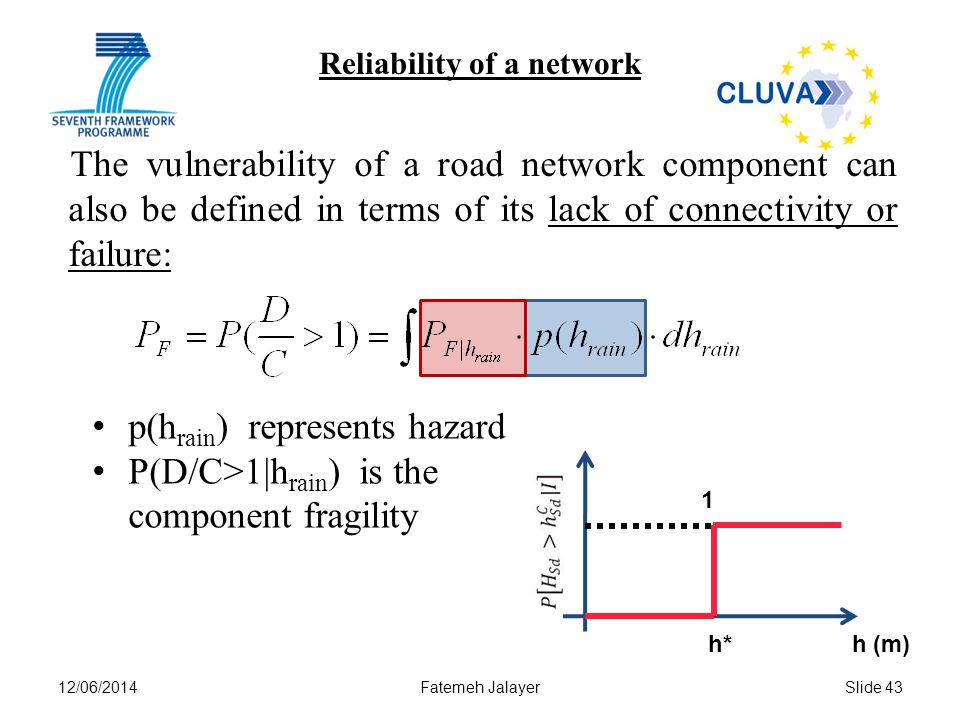 12/06/2014Fatemeh JalayerSlide 43 Reliability of a network The vulnerability of a road network component can also be defined in terms of its lack of connectivity or failure: p(h rain ) represents hazard P(D/C>1|h rain ) is the component fragility h (m)h* 1