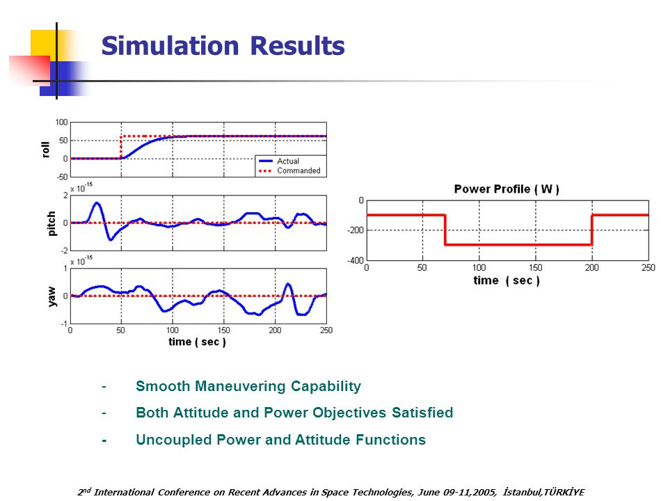 2 nd International Conference on Recent Advances in Space Technologies, June 09-11,2005, İstanbul,TÜRKİYE Simulation Results - Smooth Maneuvering Capability - Both Attitude and Power Objectives Satisfied - Uncoupled Power and Attitude Functions