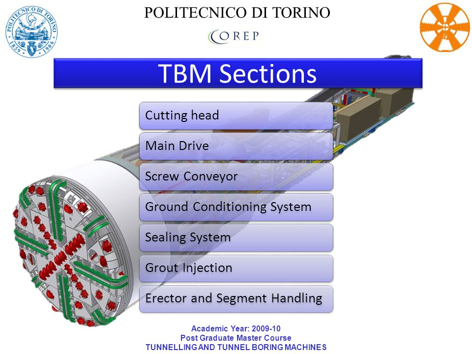 Academic Year: 2009-10 Post Graduate Master Course TUNNELLING AND TUNNEL BORING MACHINES POLITECNICO DI TORINO TBM Requirements User Lovat Needs Design Installation Eng.
