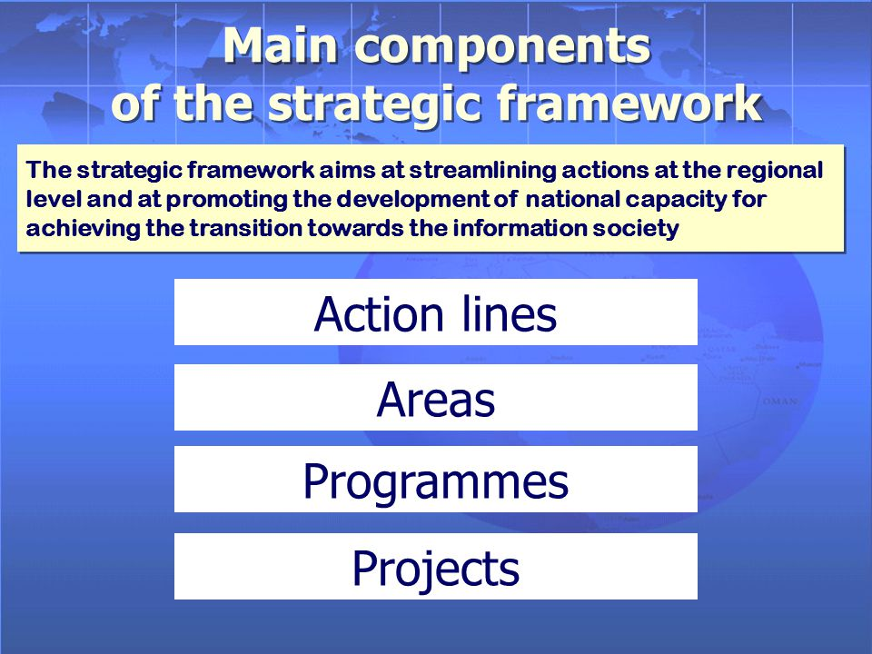Criteria for adding Programmes Presented in a clear and concise format by its champion-partner (RPoA uses the Results-Based Management paradigm); It has a coordinating agency/institution (usually the champion-partner); It has a high impact on a number of areas that are identified in the RPoA strategic framework.