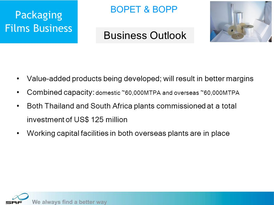 14 Packaging Films Business Value-added products being developed; will result in better margins Combined capacity: domestic ~60,000MTPA and overseas ~60,000MTPA Both Thailand and South Africa plants commissioned at a total investment of US$ 125 million Working capital facilities in both overseas plants are in place BOPET & BOPP Business Outlook