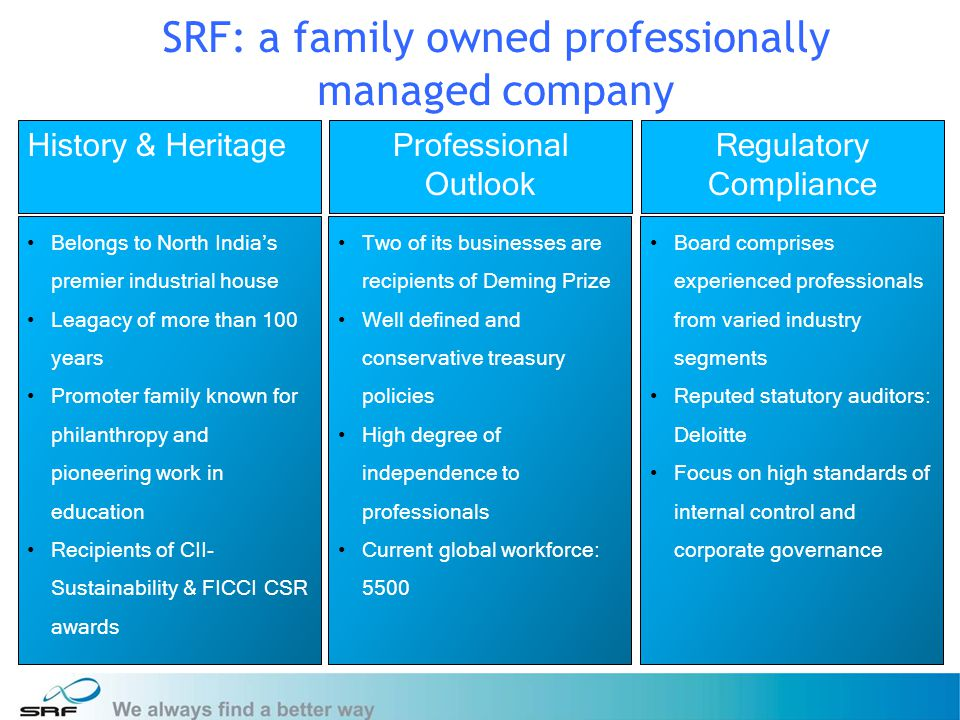23 SRF: a family owned professionally managed company History & HeritageProfessional Outlook Regulatory Compliance Belongs to North Indias premier industrial house Leagacy of more than 100 years Promoter family known for philanthropy and pioneering work in education Recipients of CII- Sustainability & FICCI CSR awards Two of its businesses are recipients of Deming Prize Well defined and conservative treasury policies High degree of independence to professionals Current global workforce: 5500 Board comprises experienced professionals from varied industry segments Reputed statutory auditors: Deloitte Focus on high standards of internal control and corporate governance
