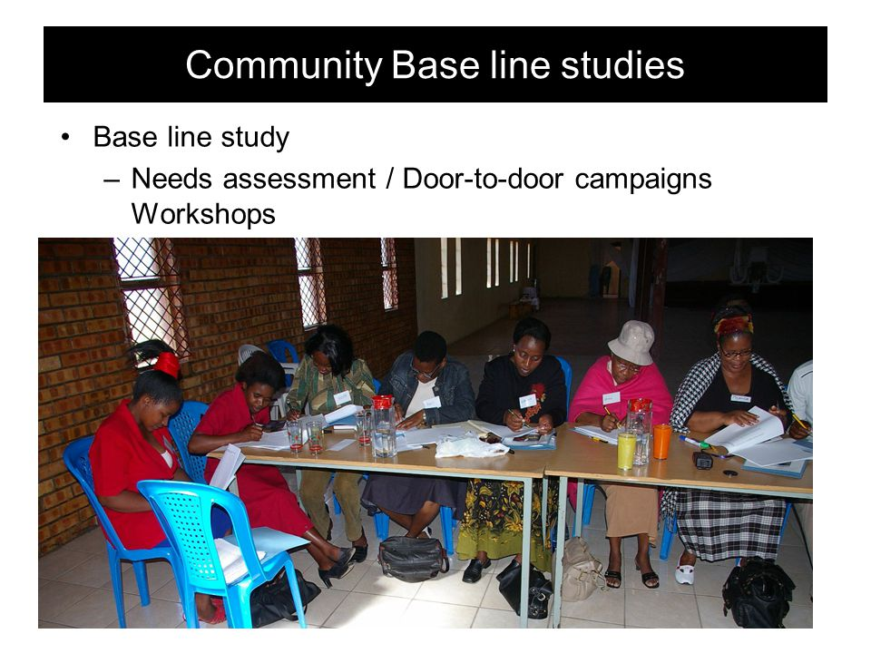 Community Base line studies Base line study –Needs assessment / Door-to-door campaigns Workshops