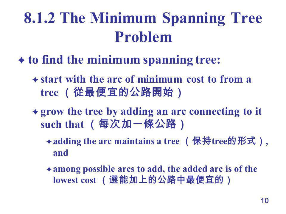 10 8.1.2 The Minimum Spanning Tree Problem to find the minimum spanning tree: start with the arc of minimum cost to from a tree grow the tree by addin