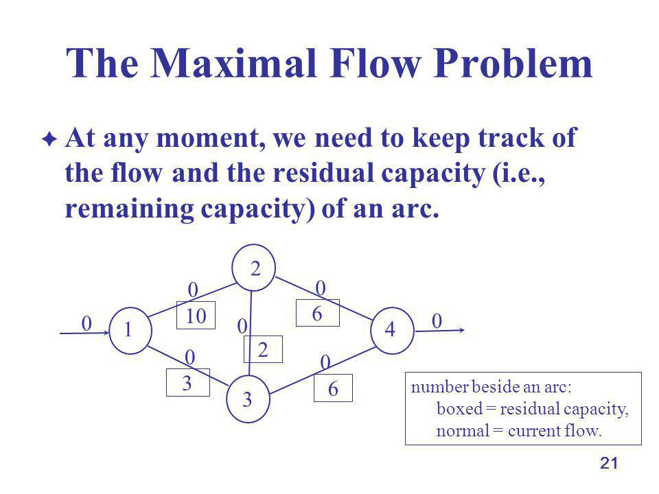 21 The Maximal Flow Problem At any moment, we need to keep track of the flow and the residual capacity (i.e., remaining capacity) of an arc. 1 4 3 2 0