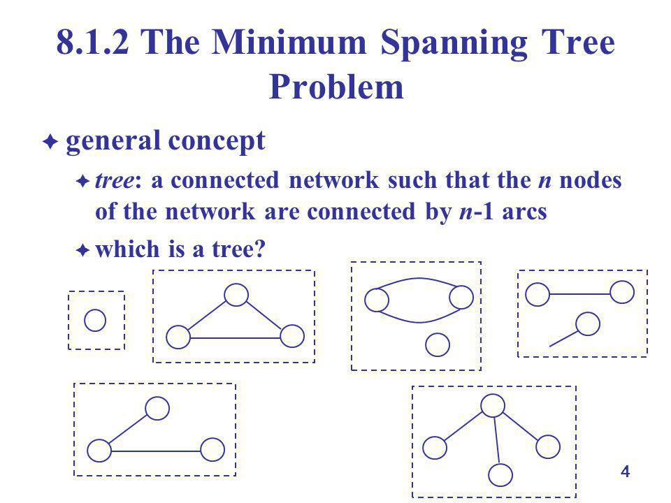 4 8.1.2 The Minimum Spanning Tree Problem general concept tree: a connected network such that the n nodes of the network are connected by n-1 arcs whi