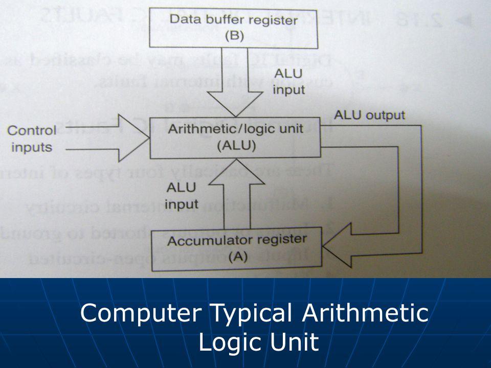 Computer Typical Arithmetic Logic Unit