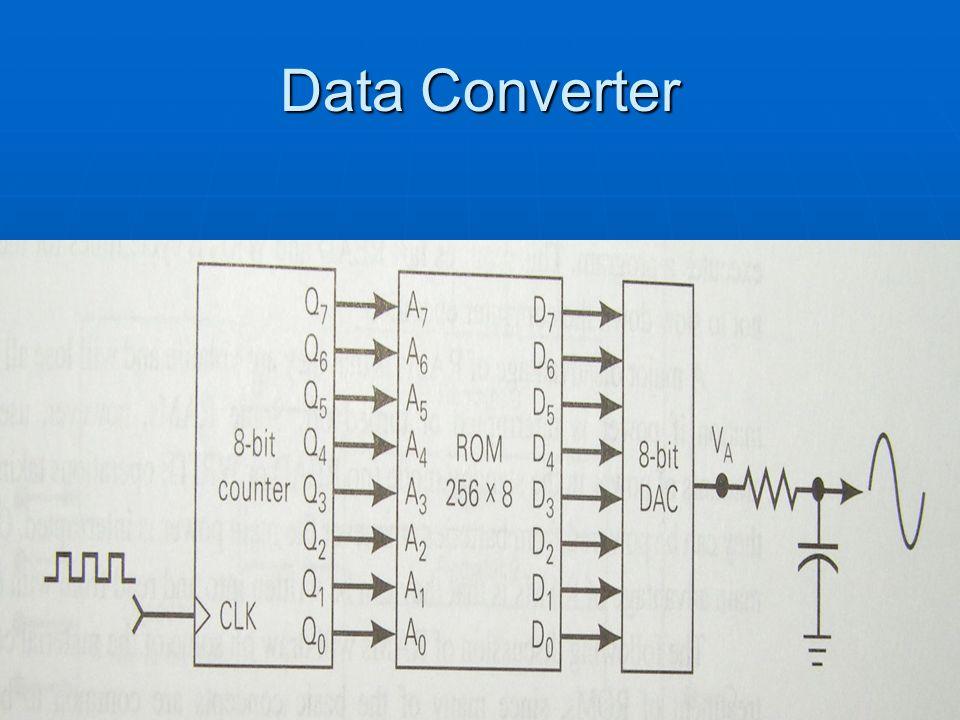 Data Converter