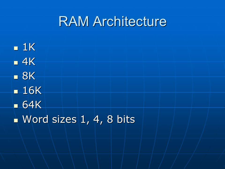 RAM Architecture 1K 1K 4K 4K 8K 8K 16K 16K 64K 64K Word sizes 1, 4, 8 bits Word sizes 1, 4, 8 bits