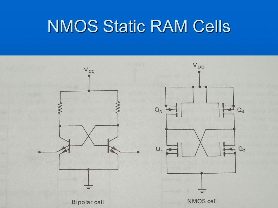 NMOS Static RAM Cells