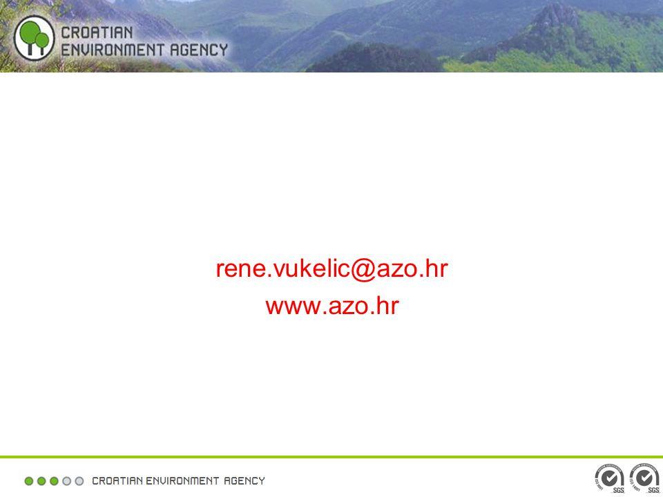 rene.vukelic@azo.hr www.azo.hr