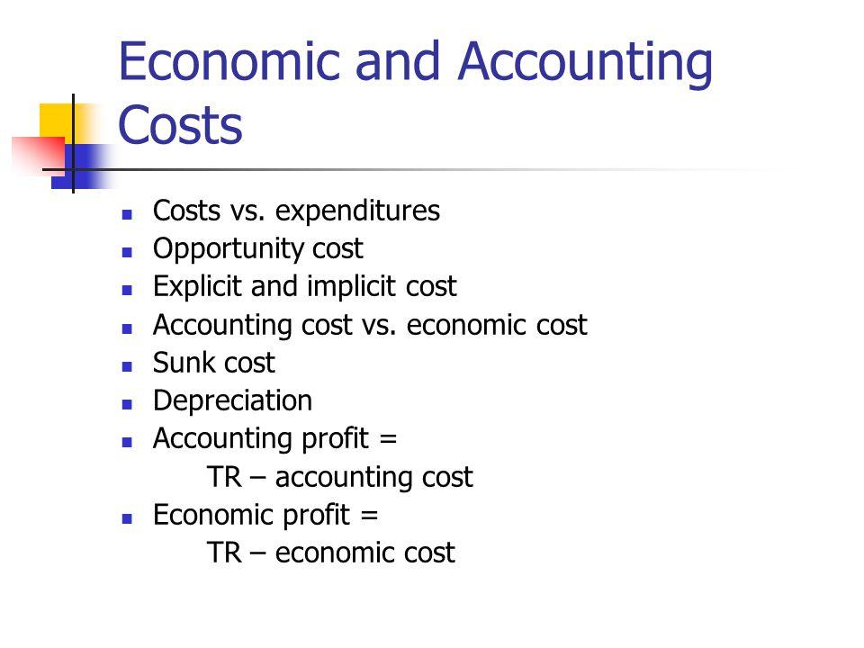 Short-Run Costs