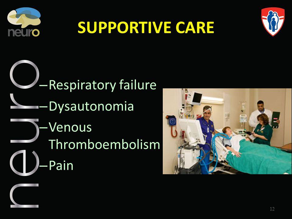 SUPPORTIVE CARE – Respiratory failure – Dysautonomia – Venous Thromboembolism – Pain 12