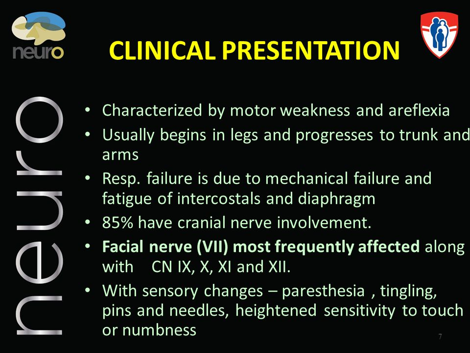 CLINICAL PRESENTATION Characterized by motor weakness and areflexia Usually begins in legs and progresses to trunk and arms Resp. failure is due to me