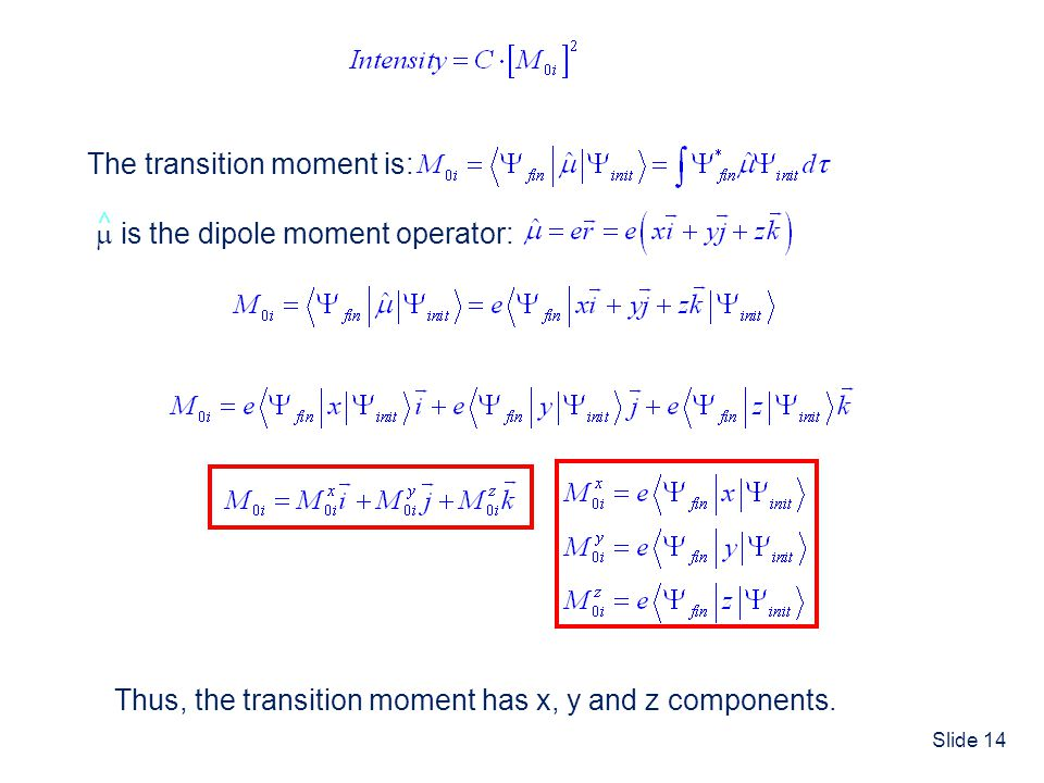 Slide 14 The transition moment is: is the dipole moment operator: ^ Thus, the transition moment has x, y and z components.