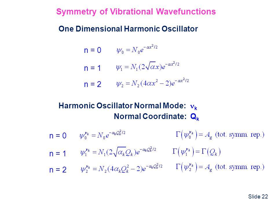 Slide 22 Symmetry of Vibrational Wavefunctions One Dimensional Harmonic Oscillator n = 0 n = 2 n = 1 Harmonic Oscillator Normal Mode: k Normal Coordin