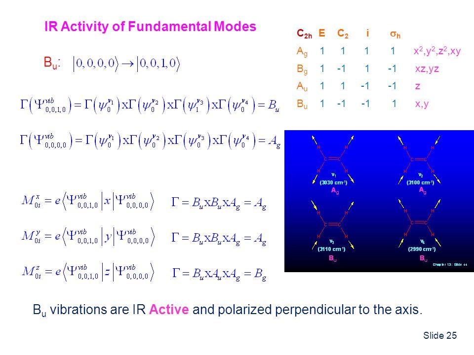 Slide 25 C 2h E C 2 i h A g 1 1 1 1 x 2,y 2,z 2,xy B g 1 -1 1 -1 xz,yz A u 1 1 -1 -1 z B u 1 -1 -1 1 x,y IR Activity of Fundamental Modes Bu:Bu: B u v