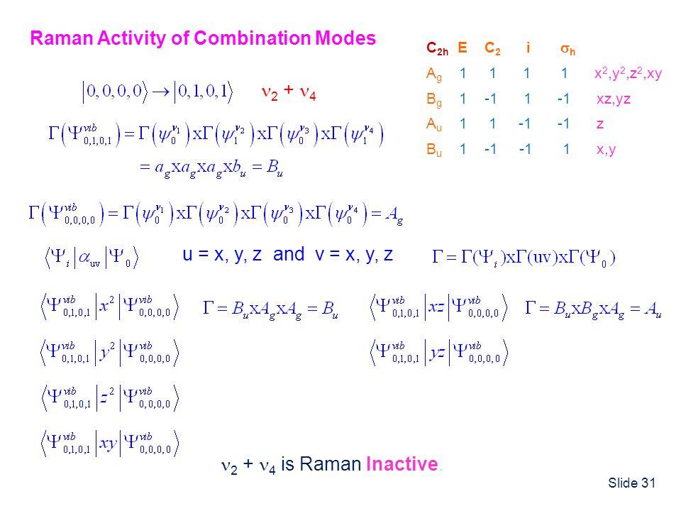 Slide 31 C 2h E C 2 i h A g 1 1 1 1 x 2,y 2,z 2,xy B g 1 -1 1 -1 xz,yz A u 1 1 -1 -1 z B u 1 -1 -1 1 x,y u = x, y, z and v = x, y, z Raman Activity of