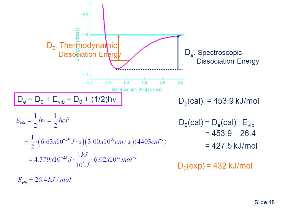 Slide 48 D e (cal) = 453.9 kJ/mol D 0 (exp) = 432 kJ/mol D e : Spectroscopic Dissociation Energy D 0 : Thermodynamic Dissociation Energy D e = D 0 + E