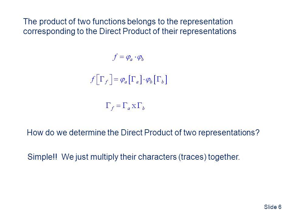 Slide 27 C 2h E C 2 i h A g 1 1 1 1 x 2,y 2,z 2,xy B g 1 -1 1 -1 xz,yz A u 1 1 -1 -1 z B u 1 -1 -1 1 x,y Raman Activity of Fundamental Modes B u vibrations are Raman Inactive u = x, y, z and v = x, y, z Bu:Bu: