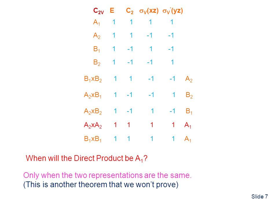Slide 28 The Shortcut C 2h E C 2 i h A g 1 1 1 1 x 2,y 2,z 2,xy B g 1 -1 1 -1 xz,yz A u 1 1 -1 -1 z B u 1 -1 -1 1 x,y Corky: Hey, Cousin Mookie.