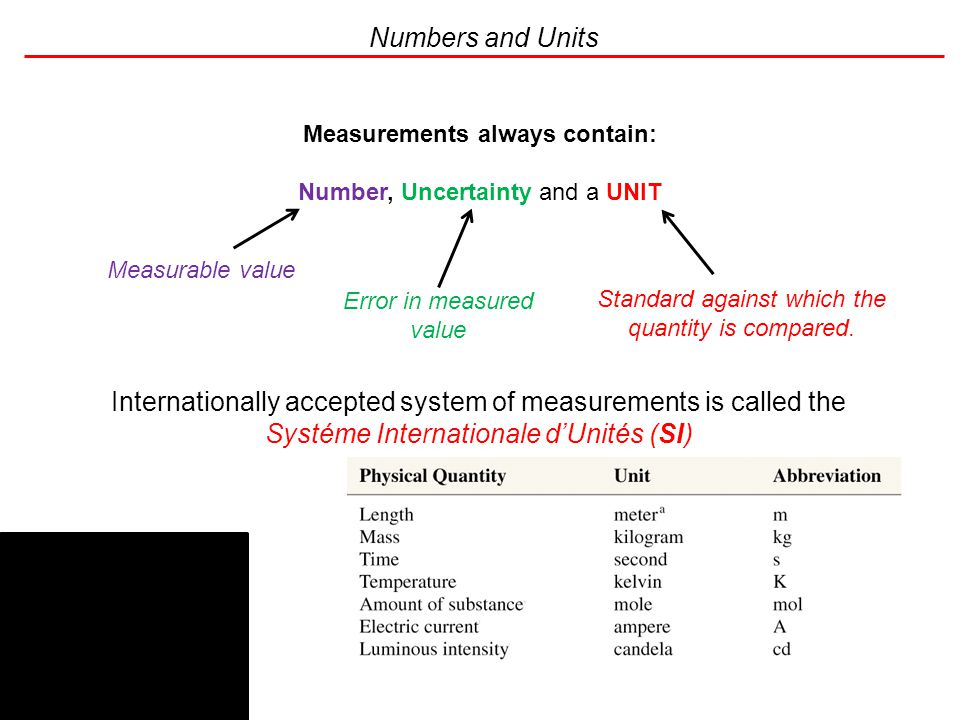 Numbers and Units Measurements always contain: Number, Uncertainty and a UNIT Measurable value Standard against which the quantity is compared.