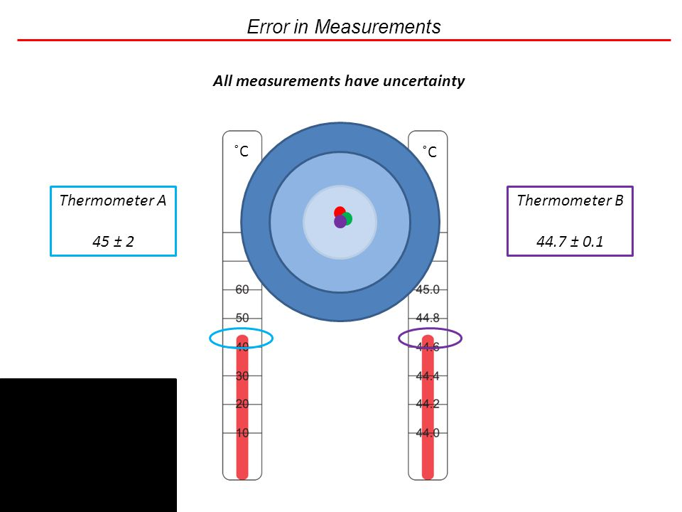 Significant Figures Numbers in any measurement that are known with certainty with one more number that is uncertain Thermometer A 45 ± 2 ˚C Thermometer B 44.7 ± 0.1 2 significant figures 3 significant figures