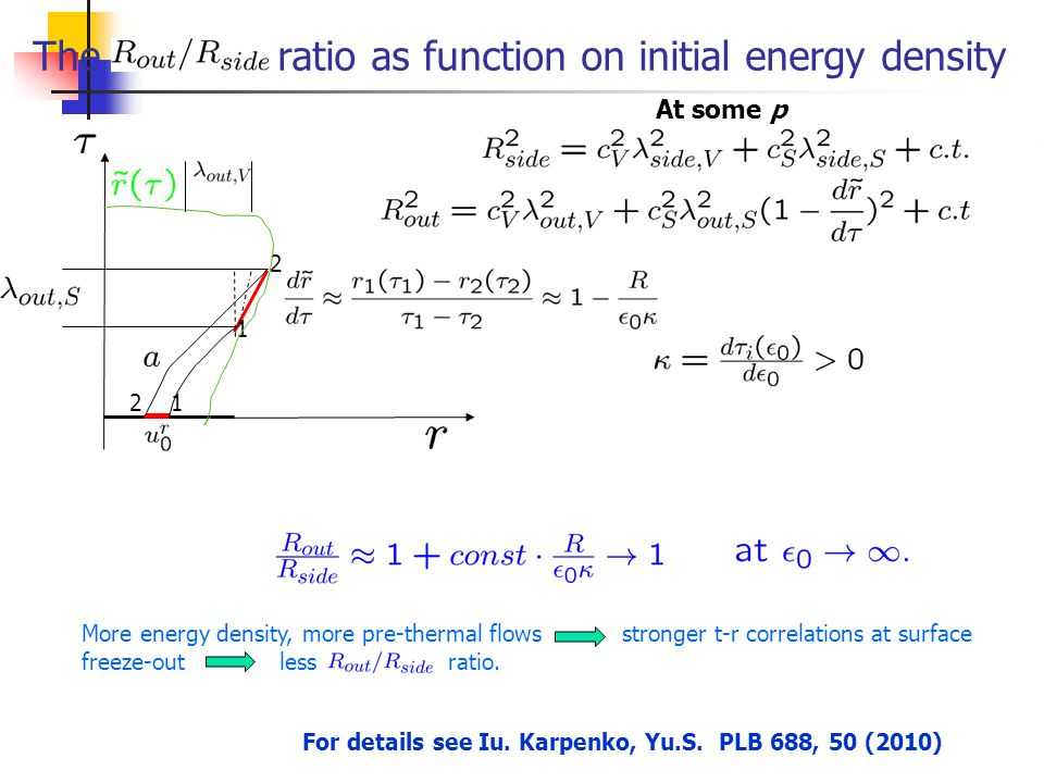 The ratio as function on initial energy density 12 1 2 At some p For details see Iu. Karpenko, Yu.S. PLB 688, 50 (2010) More energy density, more pre-