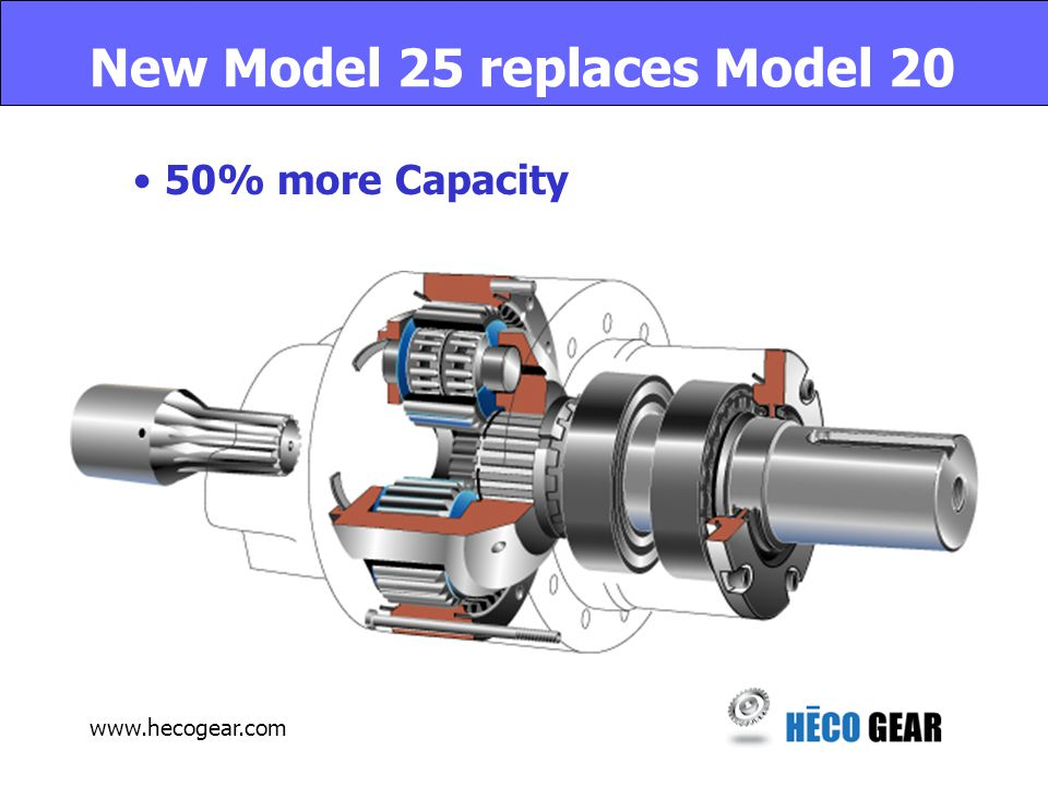 www.hecogear.com New Model 25 replaces Model 20 50% more Capacity