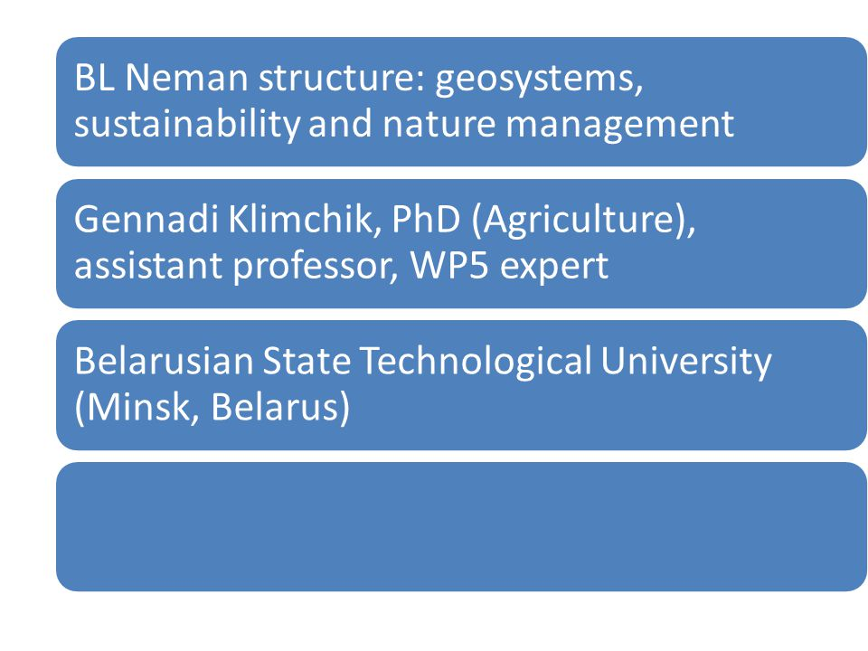 BL Neman structure: geosystems, sustainability and nature management Gennadi Klimchik, PhD (Agriculture), assistant professor, WP5 expert Belarusian State Technological University (Minsk, Belarus)