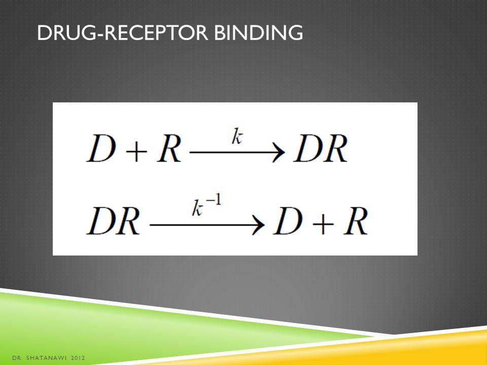 DRUG-RECEPTOR BINDING DR. SHATANAWI 2012