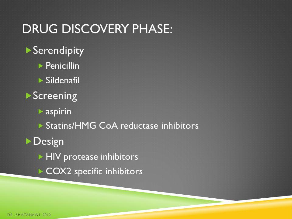 DRUG DISCOVERY PHASE: Serendipity Penicillin Sildenafil Screening aspirin Statins/HMG CoA reductase inhibitors Design HIV protease inhibitors COX2 spe