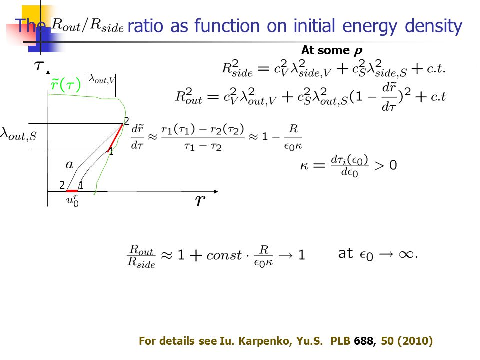 The ratio as function on initial energy density 12 1 2 At some p For details see Iu.