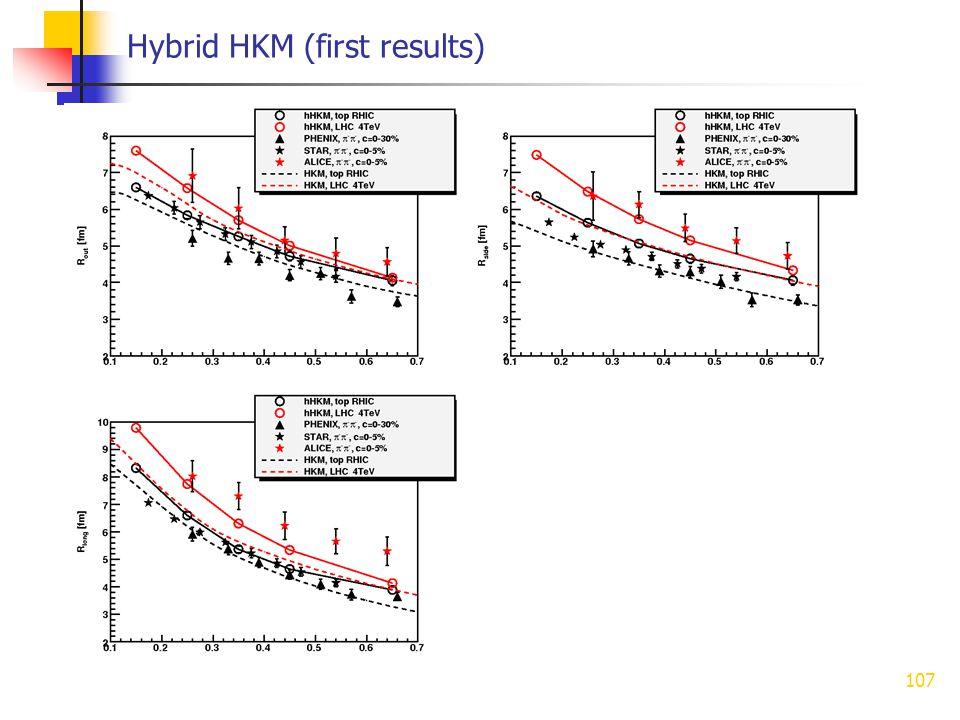 Hybrid HKM (first results) 107